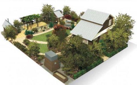 Обязательные условия для договора купли-продажи земельного участка