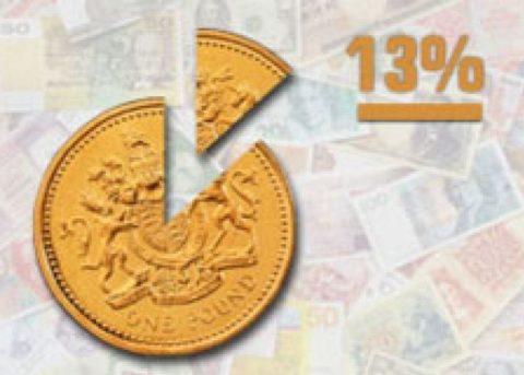 3 НДФЛ для налогового вычета скачать